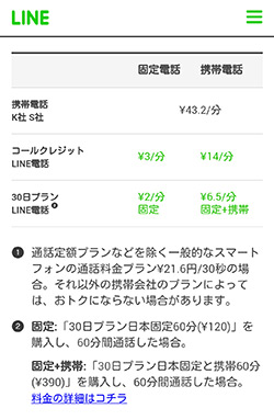 LINE電話(LINE Out)の通話料