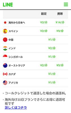 海外への通話が劇的に安い通話料で利用できる