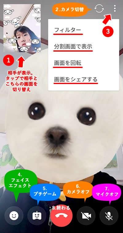 画面構成 LINE ビデオ通話