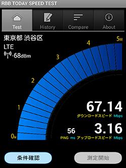 東京出張中にも通信速度を測定
