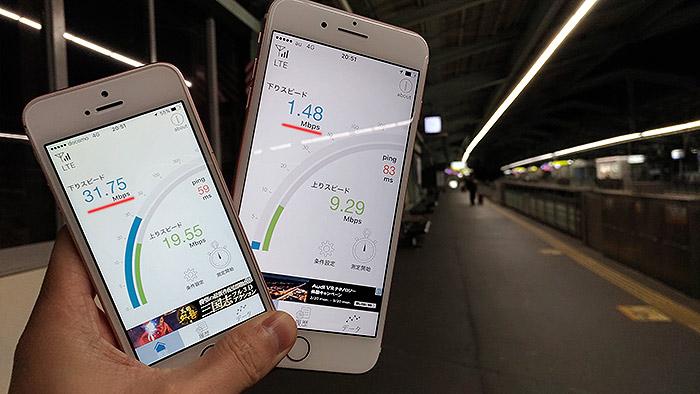 JR新神戸駅ホームにて通信速度を計測