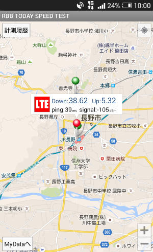 JR長野駅前で測定