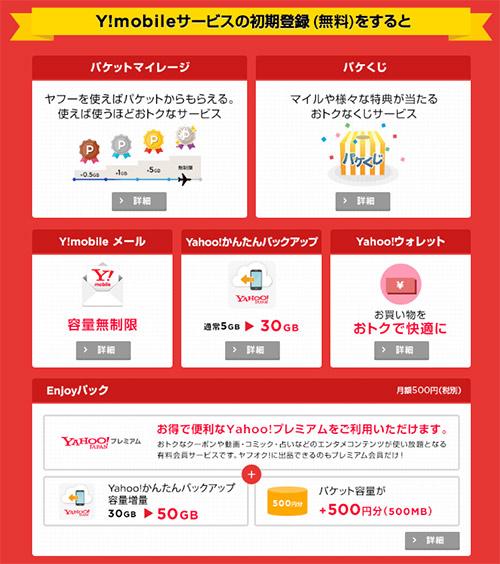Y!mobileサービス