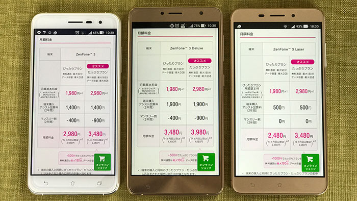 格安SIM・格安スマホを販売するUQモバイルとは?