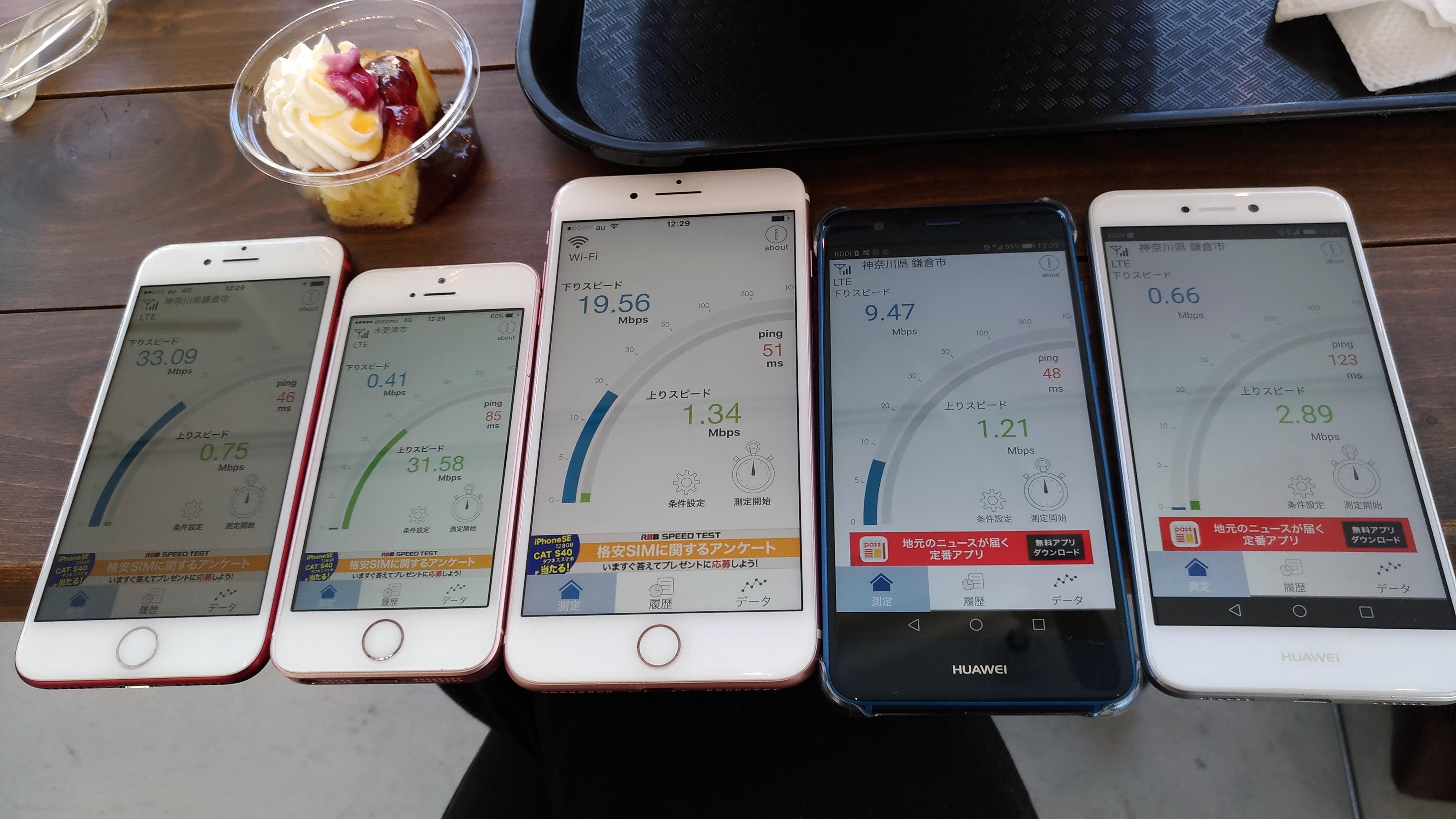 Copen Local Base Kamakuraにて通信速度を計測