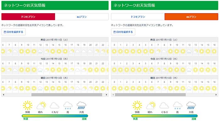 mineo - ネットワークお天気情報