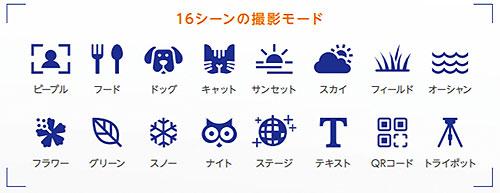 AIシーン分析機能は下記16種類