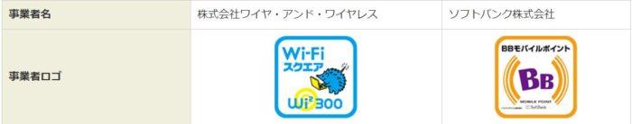 WiFiスポットは楽天