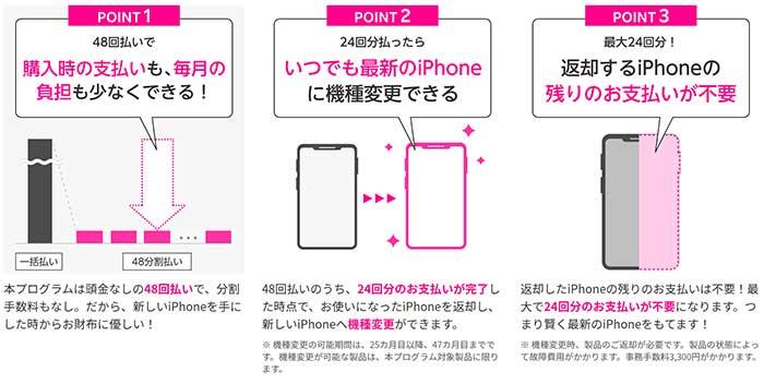 iPhoneアップグレードプログラムの注意点は